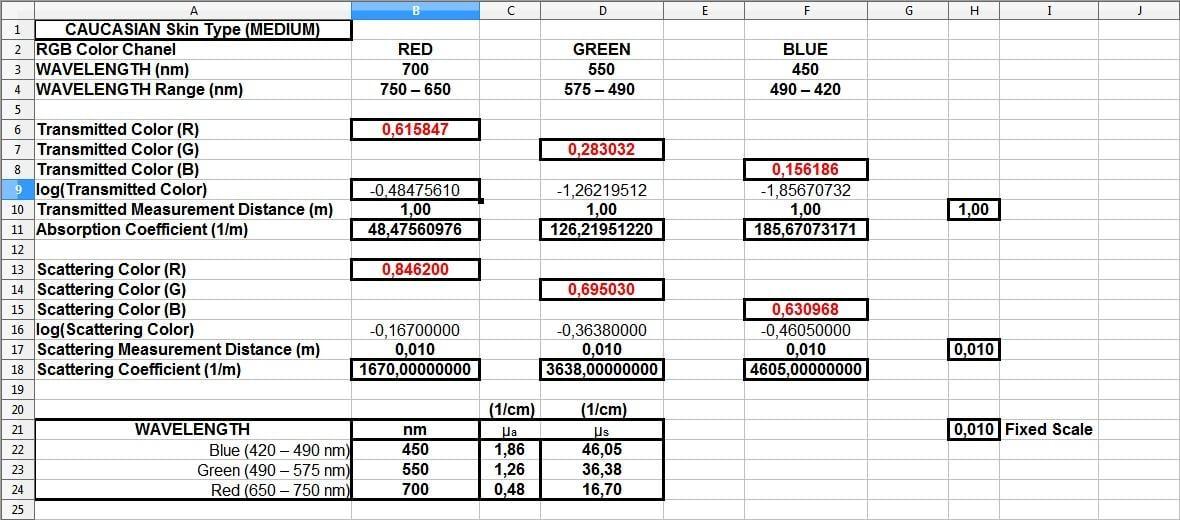 Пример расчёта коэффициента поглощения