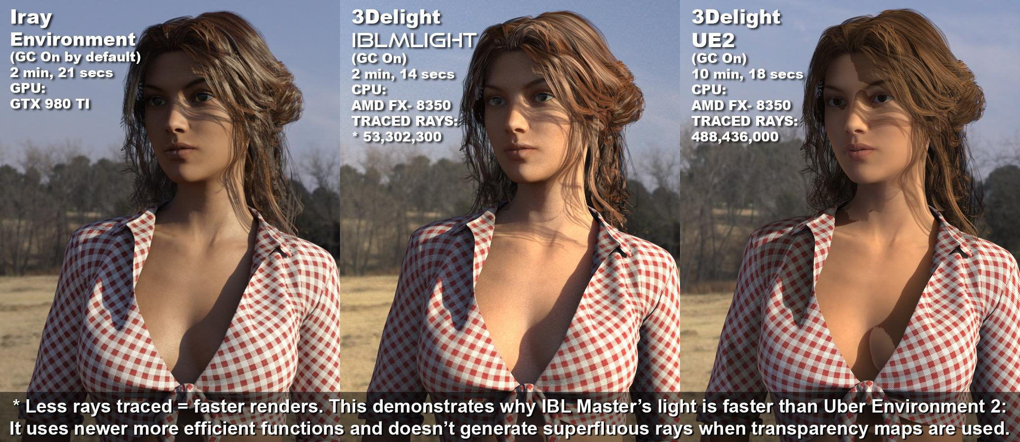 IBL Master: Iray vs IBLM Light vs Uber Environment 2, shows ray counts